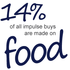 14% of Impulse Buys are Made on Food