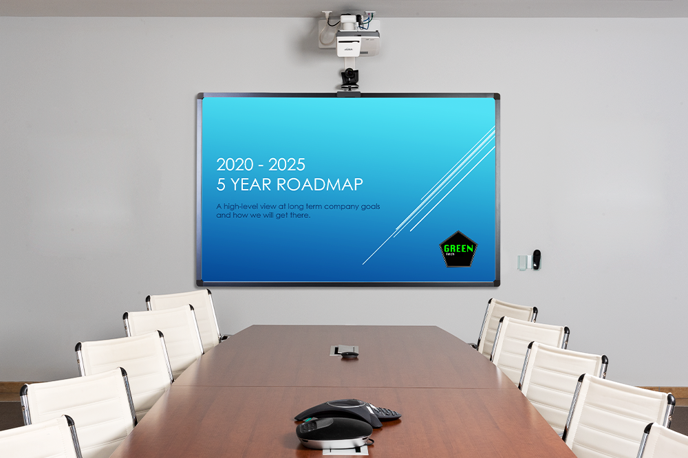 Displays2go Interactive Whiteboard