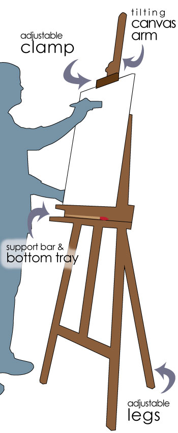 how to set up an artist easel
