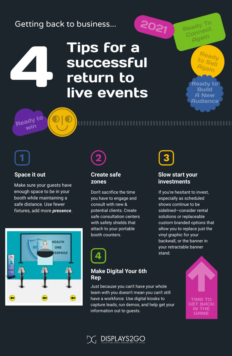 How to Return to Live Events Safely