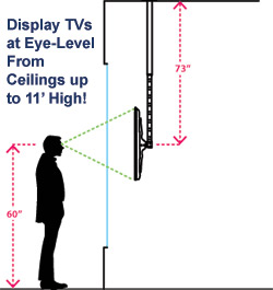 ceiling mount for tv