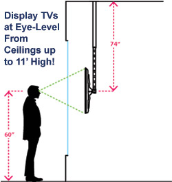 Ceiling Mounted Television Bracket