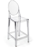 Clear Ghost Counter Stool with Backrest