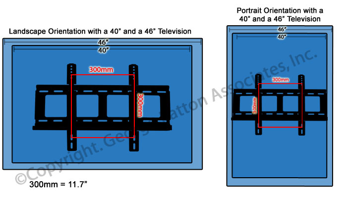 Flat Screen Wall Mounts For 32 Quot To 65 Quot Screen W Low