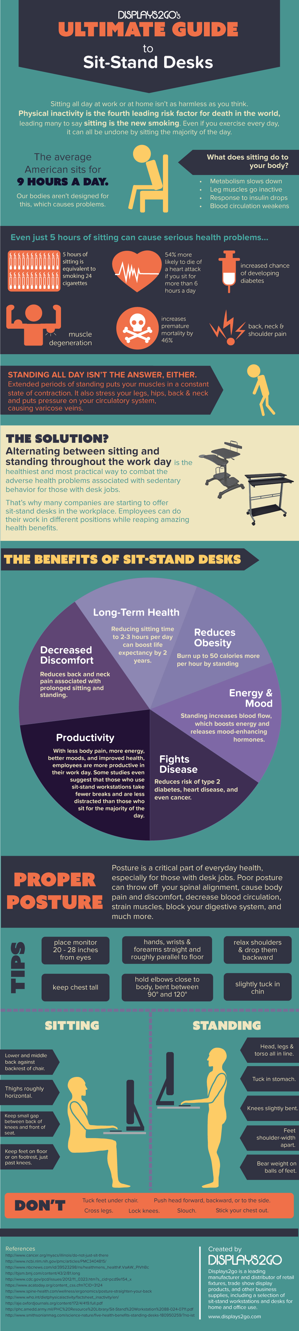 Switch to Sit-Stand Desks to Improve Health and Productivity