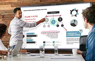 Wireless digital interactive whiteboard in a professional work environment