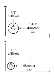 hole drilling locations for sign standoffs in a panel
