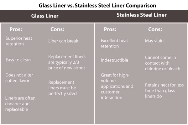 Steel vs. Glass