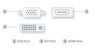 Video Ports for Computers and TV