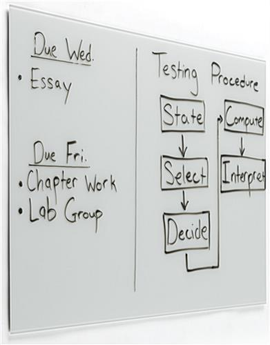 36 x 24 Magnetic Glass Whiteboard, Frameless Design