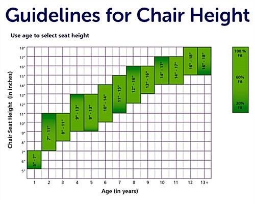 10 Childrens Chair Ladder Back Style