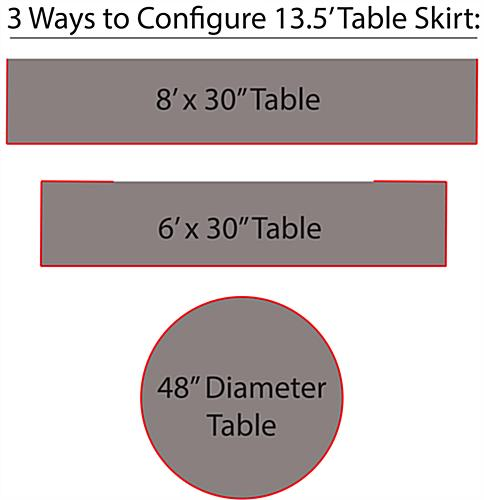 Configurations of pleated table skirts