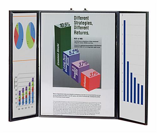 Tabletop Presentation Board